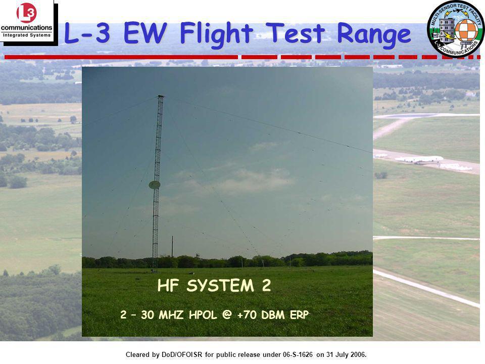 L-3 EW Flight Test Range HF SYSTEM 2 2 – 30 MHZ HPOL @ +70 DBM ERP