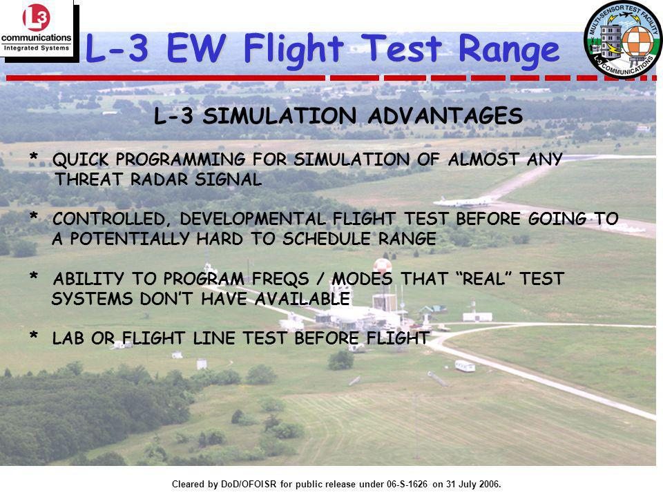 L-3 EW Flight Test Range L-3 SIMULATION ADVANTAGES