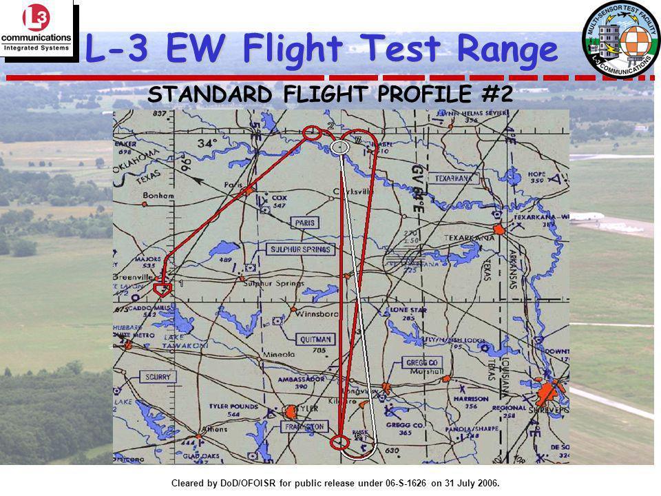 STANDARD FLIGHT PROFILE #2