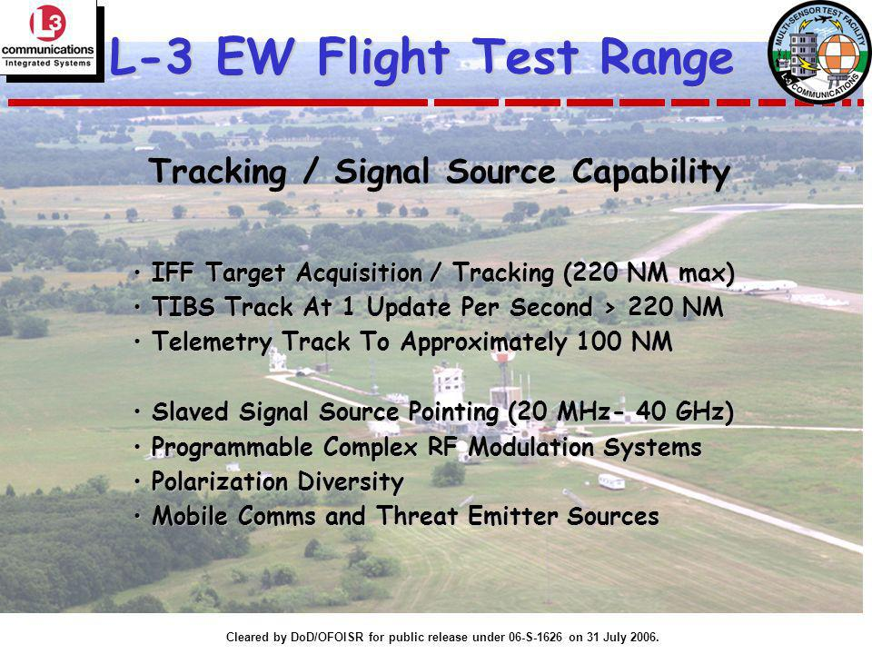 L-3 EW Flight Test Range Tracking / Signal Source Capability