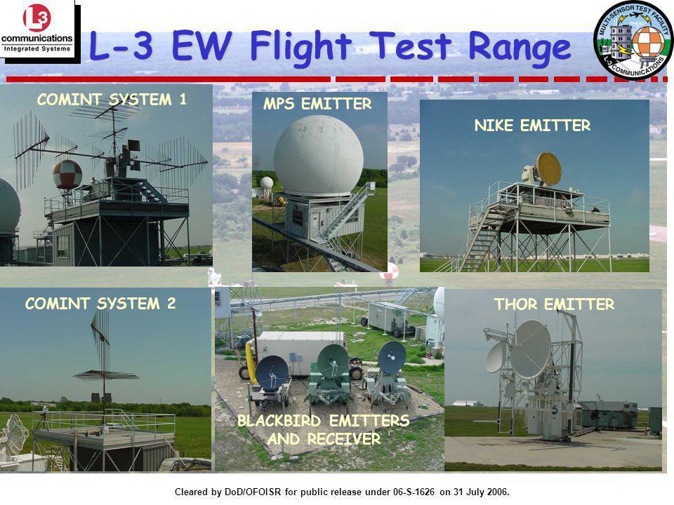 L-3 EW Flight Test Range COMINT SYSTEM 1 MPS EMITTER NIKE EMITTER