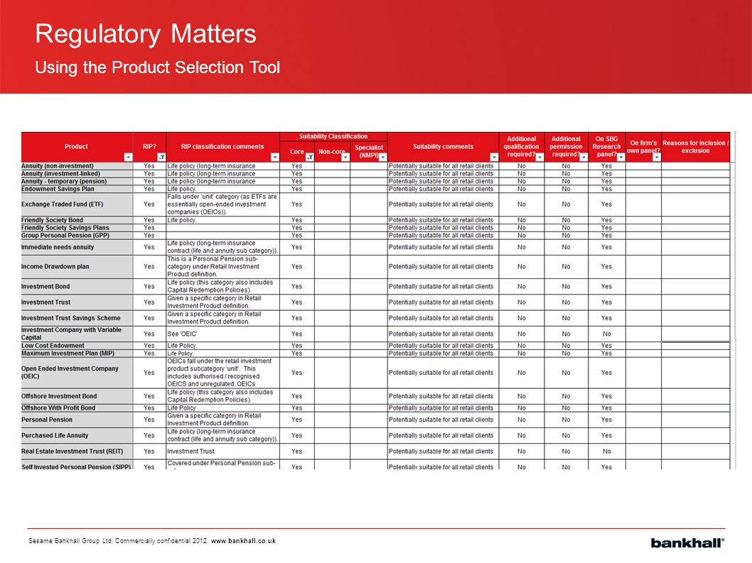 Regulatory Matters Using the Product Selection Tool
