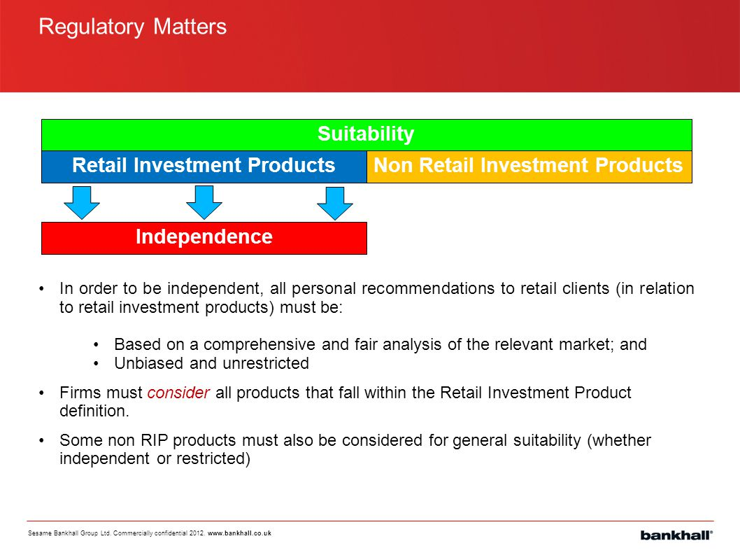 Retail Investment Products