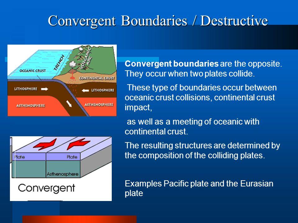 Convergent Boundaries / Destructive