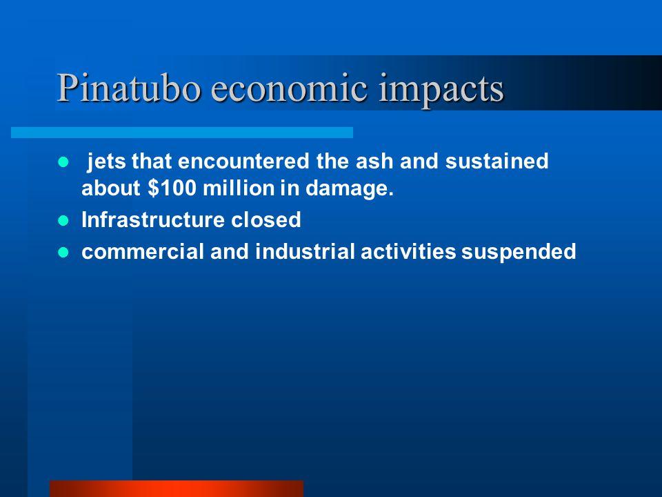 Pinatubo economic impacts