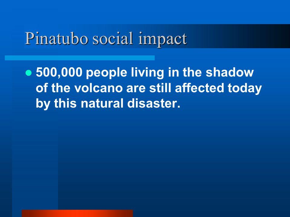 Pinatubo social impact