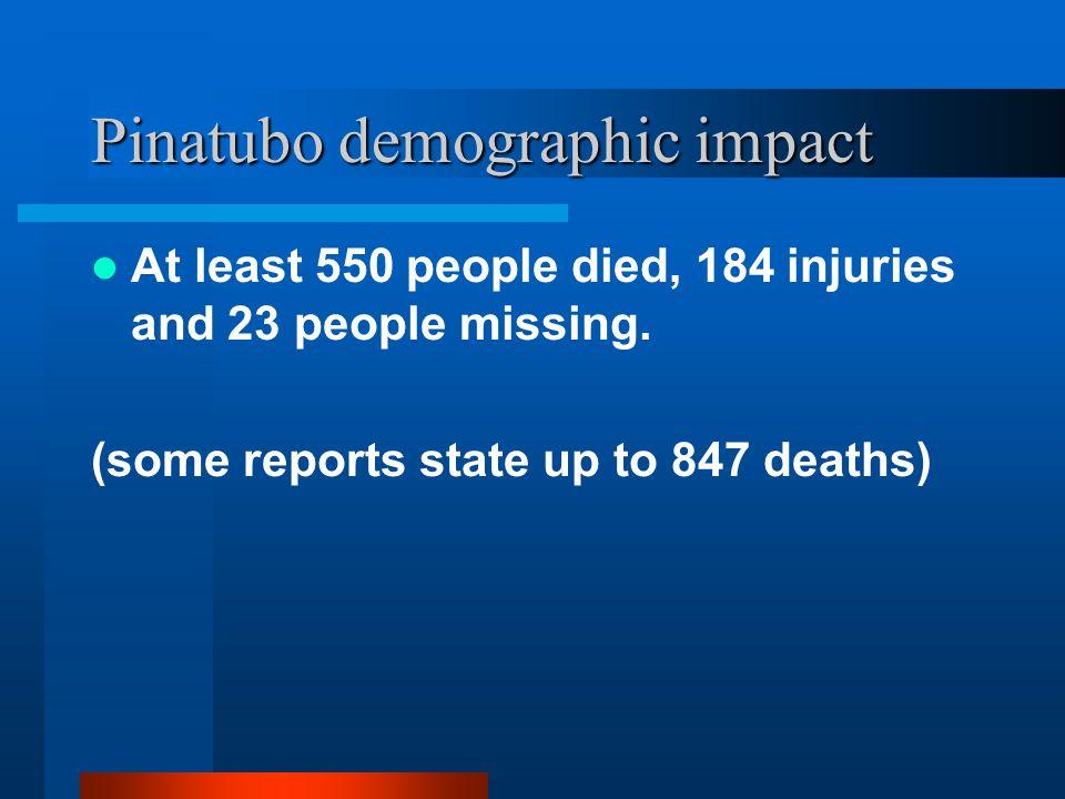 Pinatubo demographic impact