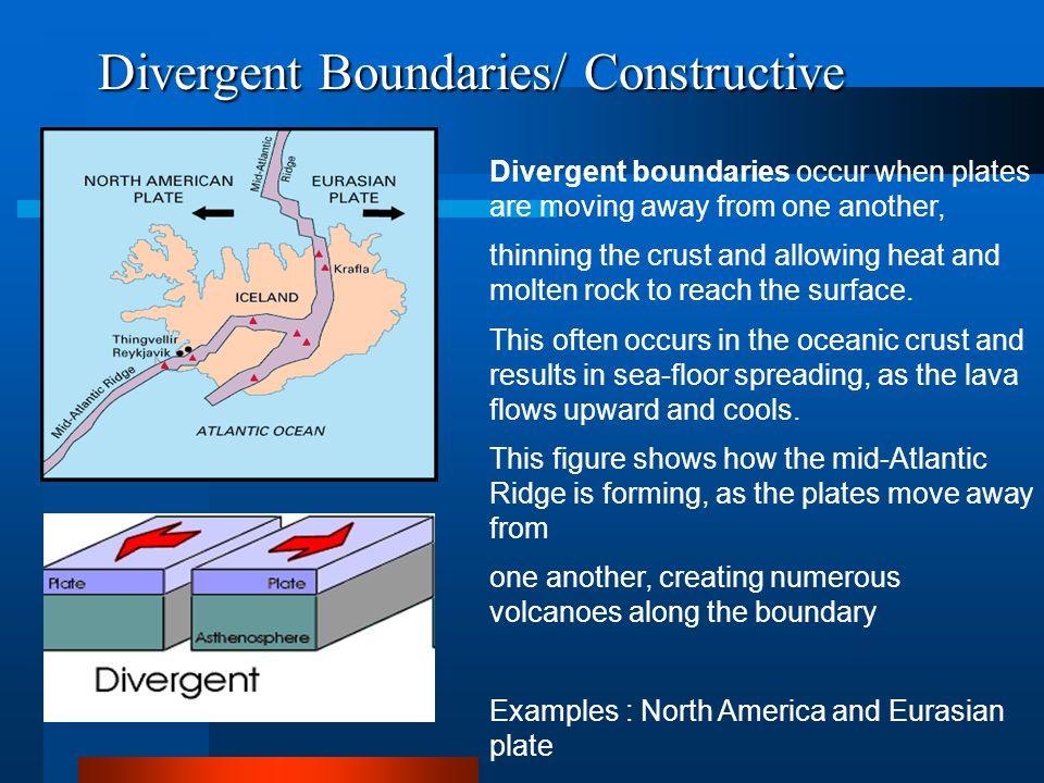 Divergent Boundaries/ Constructive