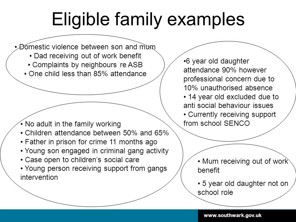 Eligible family examples