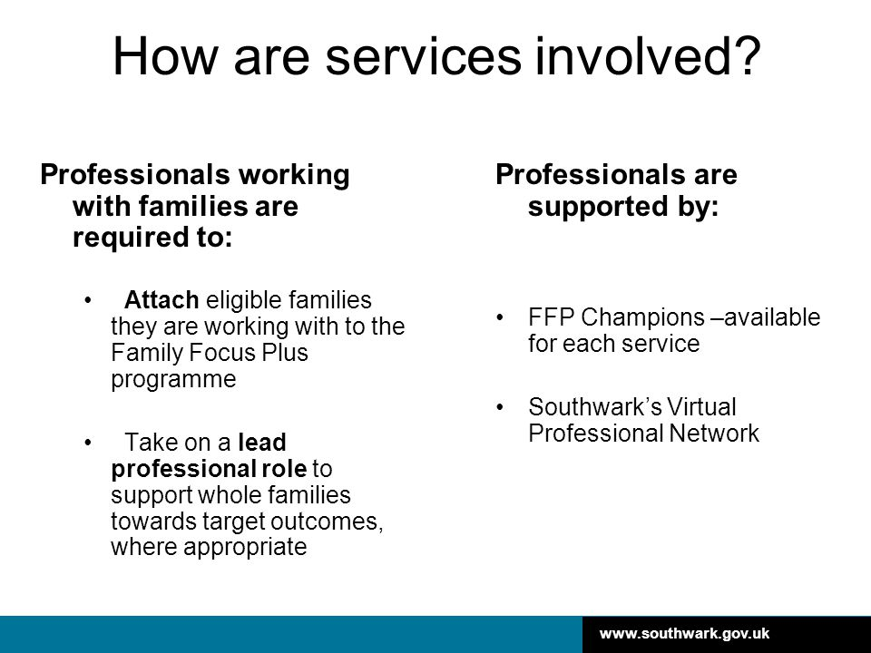 How are services involved