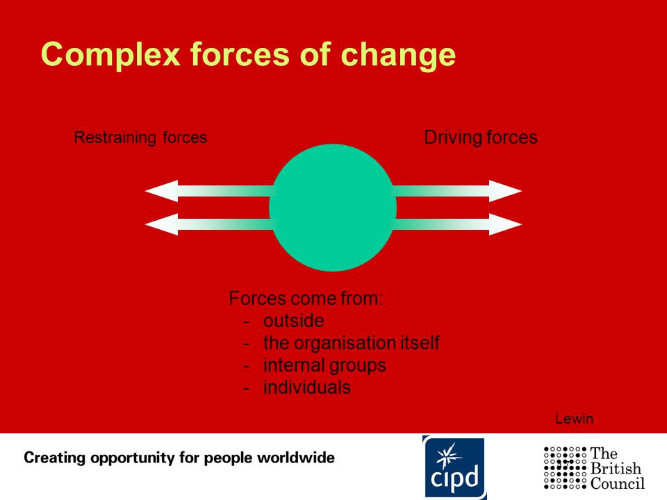 Complex forces of change