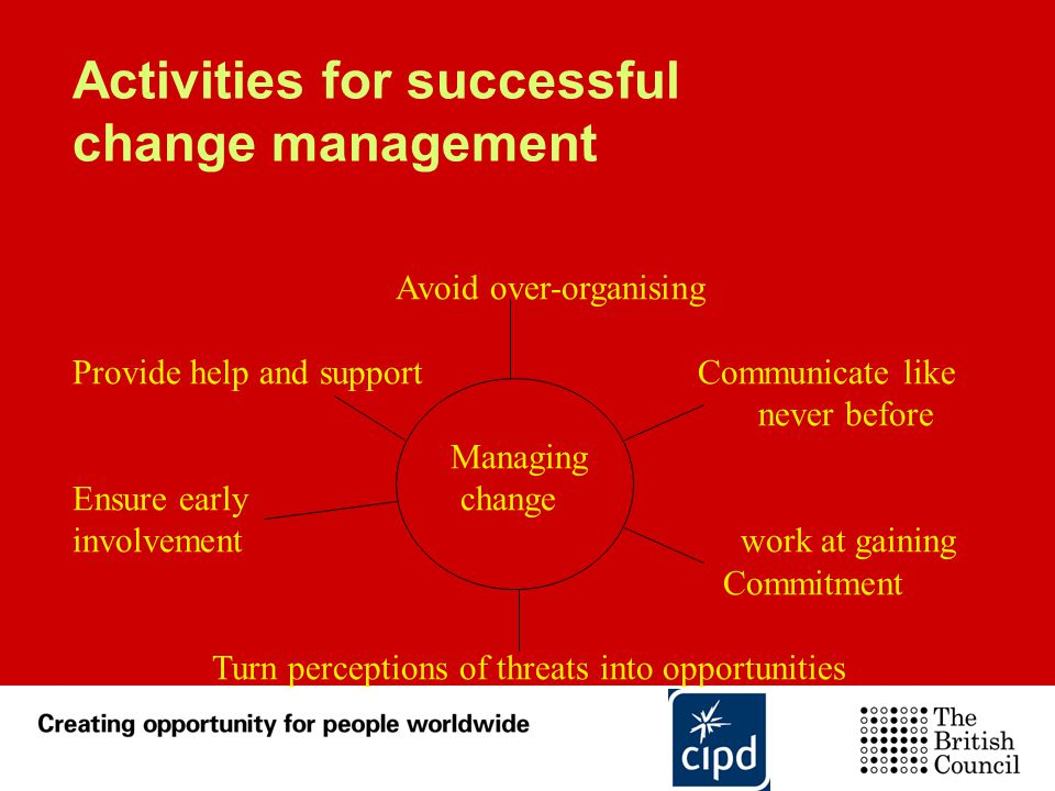 Activities for successful change management