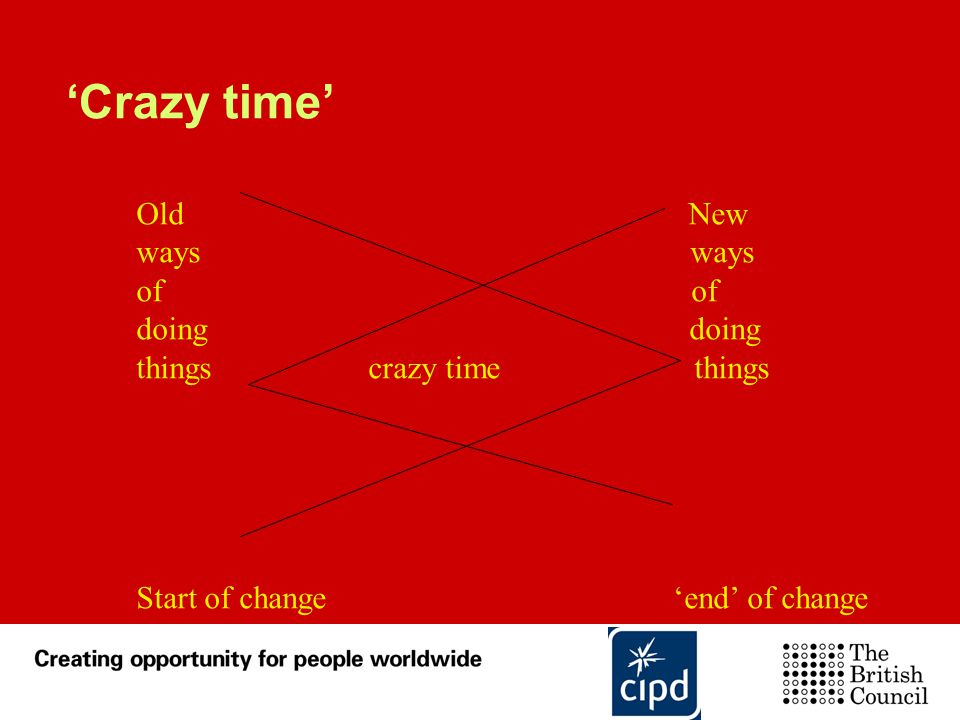 'Crazy time' Old New ways ways of of doing doing