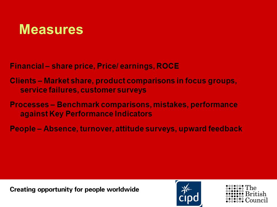 Measures Financial – share price, Price/ earnings, ROCE