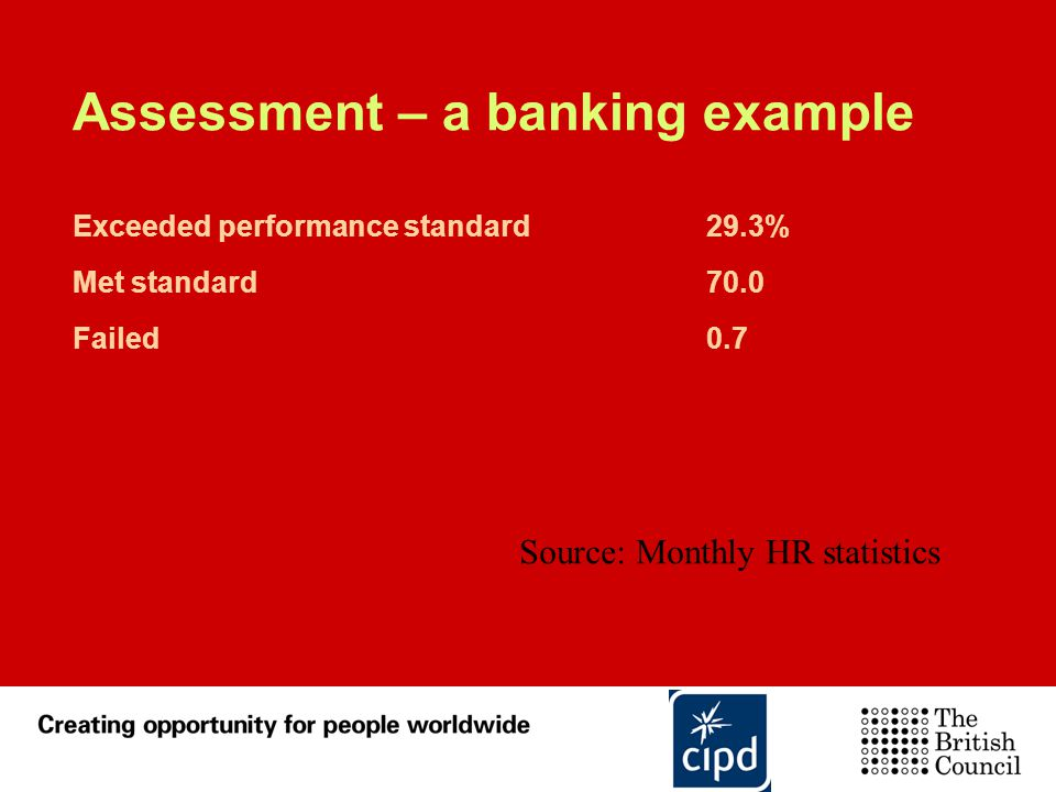 Assessment – a banking example