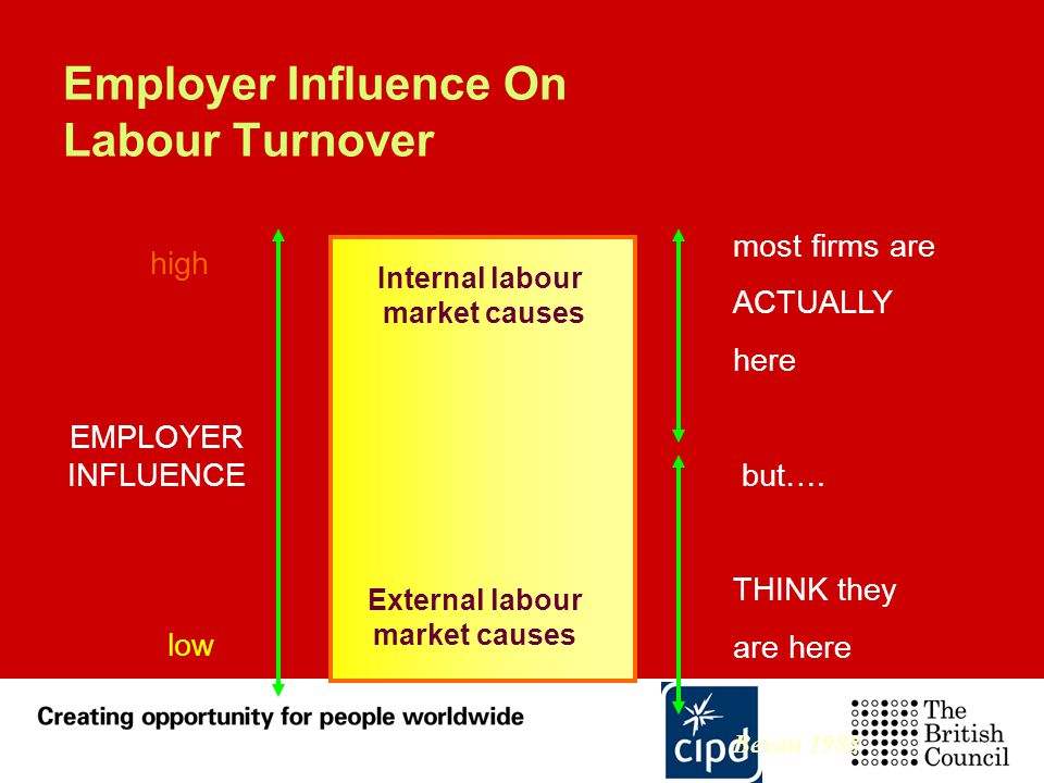 Employer Influence On Labour Turnover