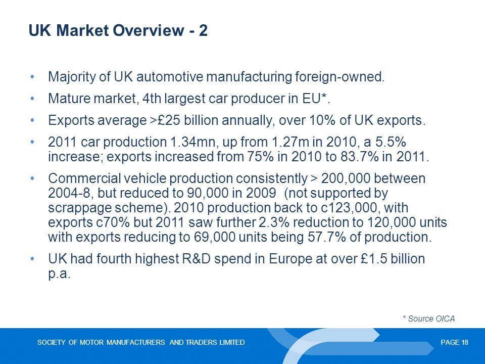 UK Market Overview - 2 Majority of UK automotive manufacturing foreign-owned. Mature market, 4th largest car producer in EU*.