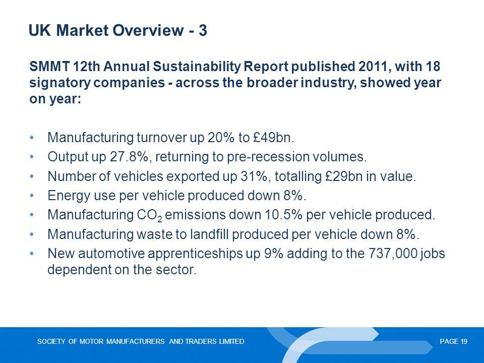 UK Market Overview - 3