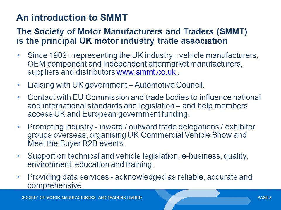 An introduction to SMMT