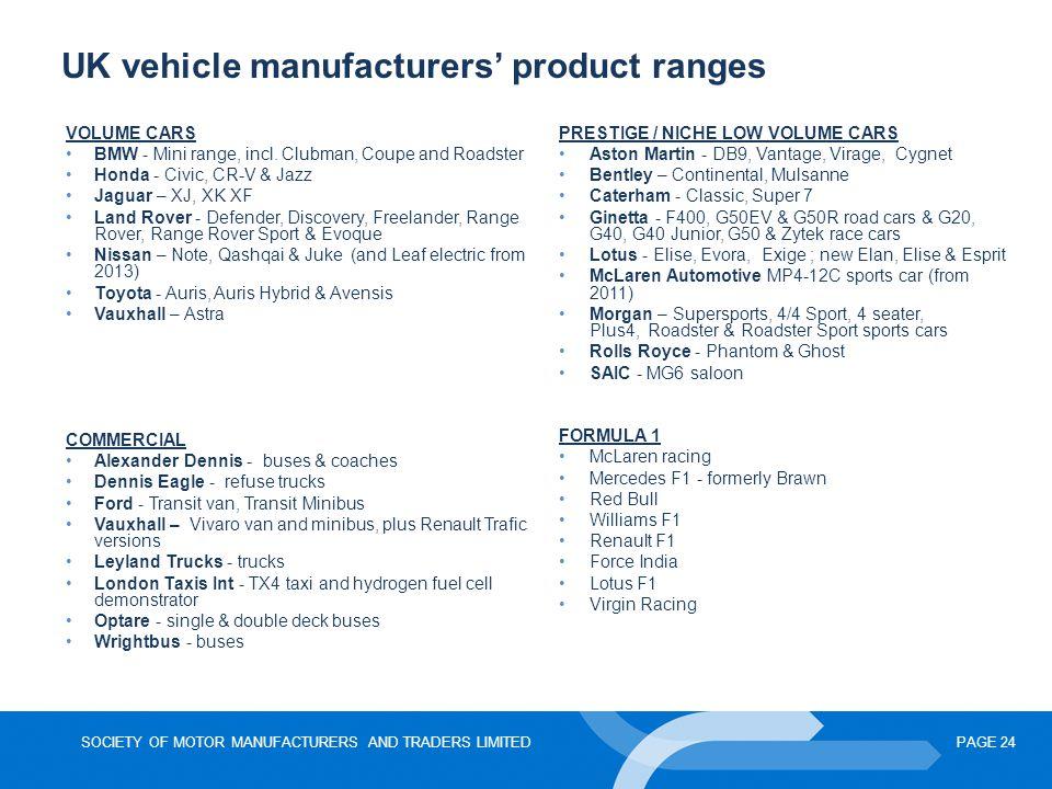 UK vehicle manufacturers' product ranges