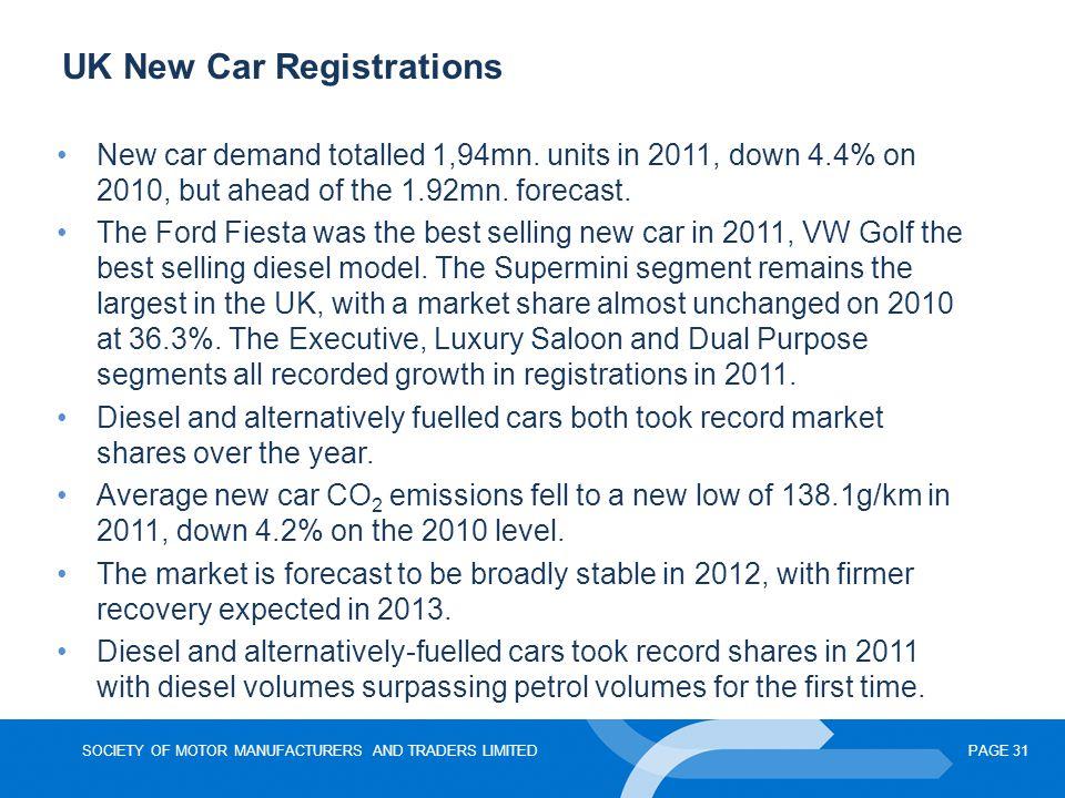 UK New Car Registrations