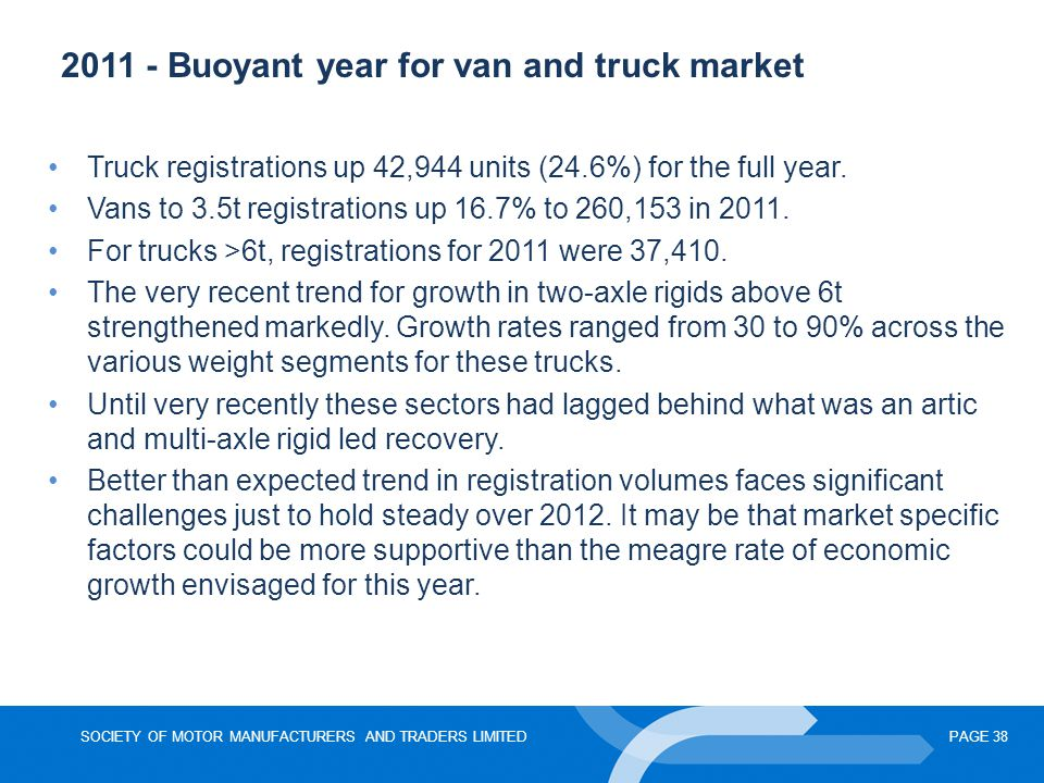 2011 - Buoyant year for van and truck market