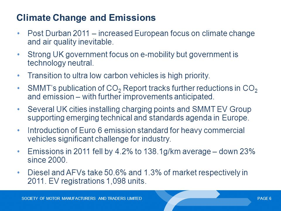 Climate Change and Emissions