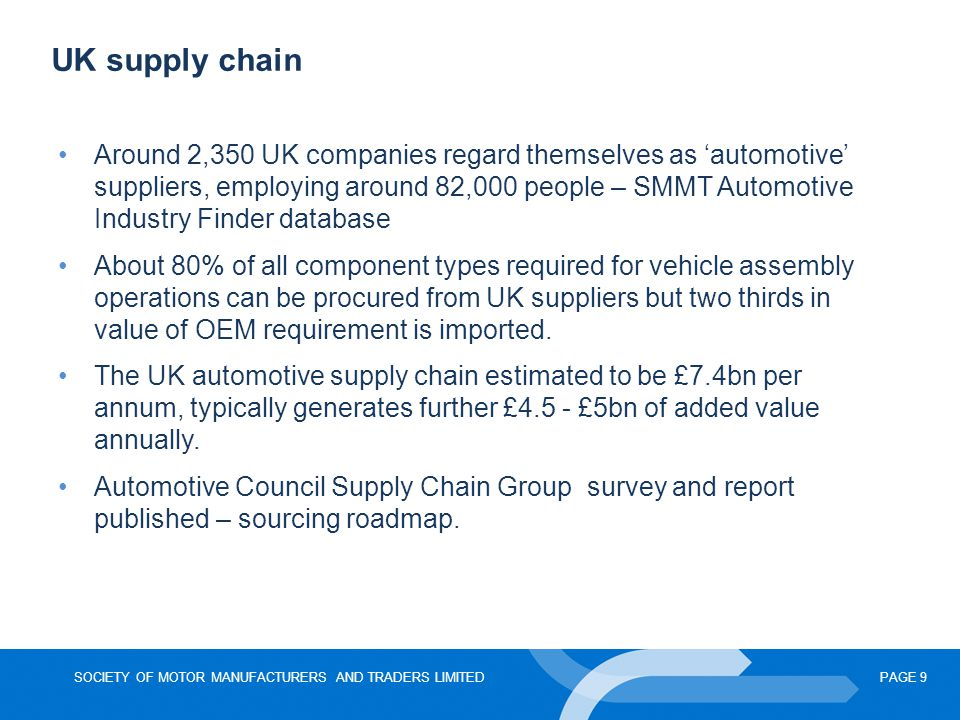 UK supply chain