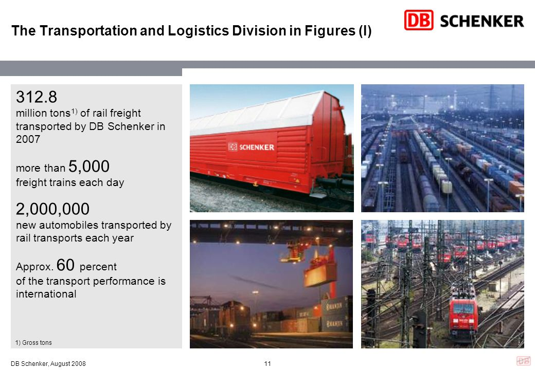 The Transportation and Logistics Division in Figures (I)