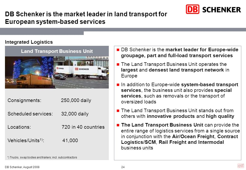Land Transport Business Unit