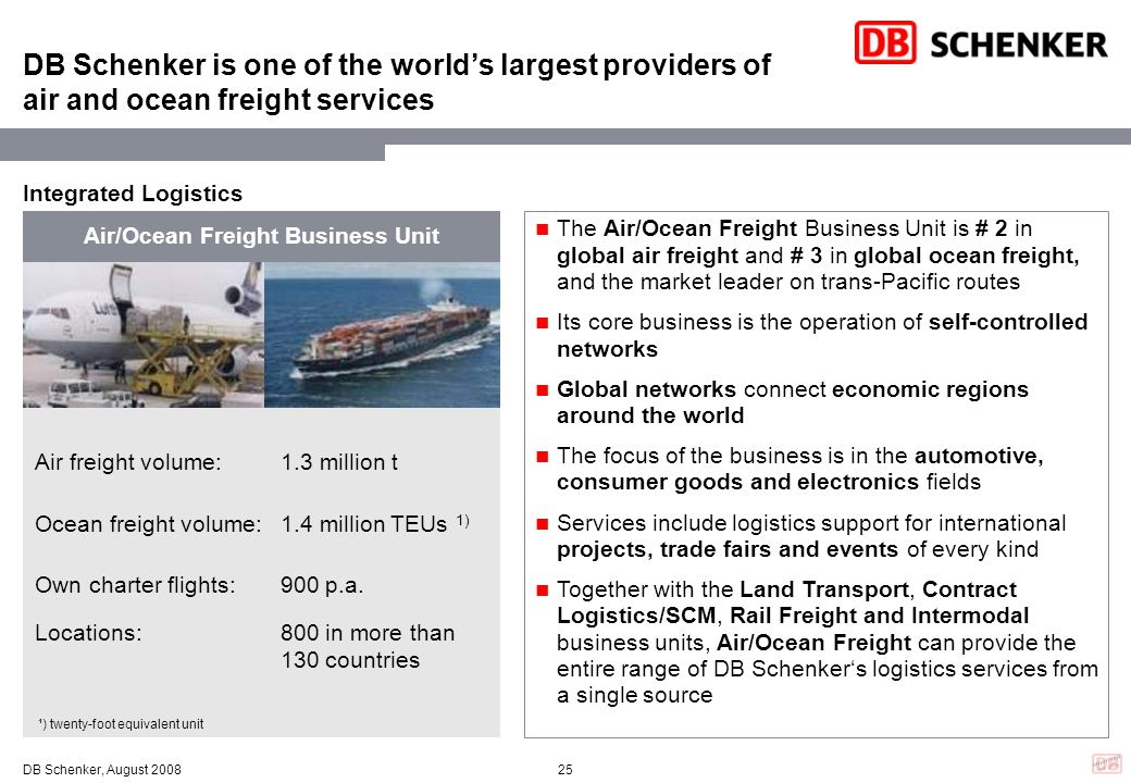 Air/Ocean Freight Business Unit
