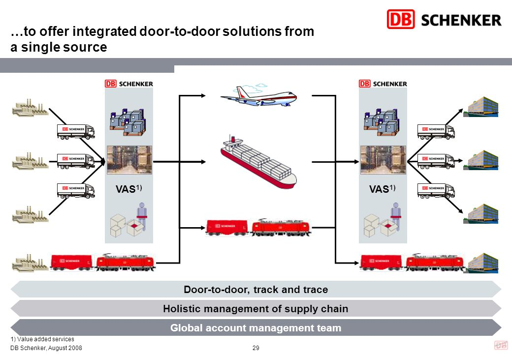 …to offer integrated door-to-door solutions from a single source