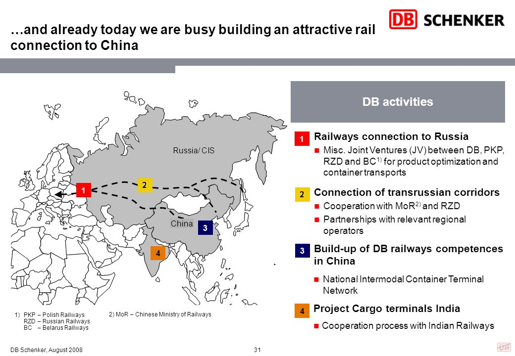 2) MoR – Chinese Ministry of Railways