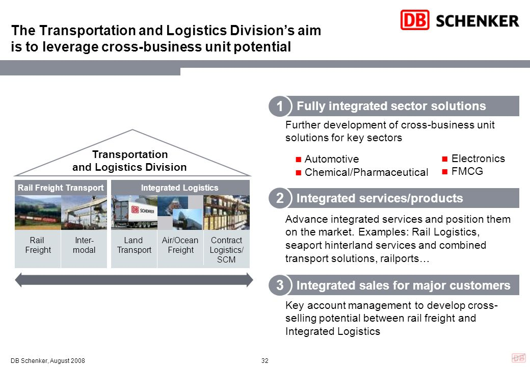 Transportation and Logistics Division Rail Freight Transport