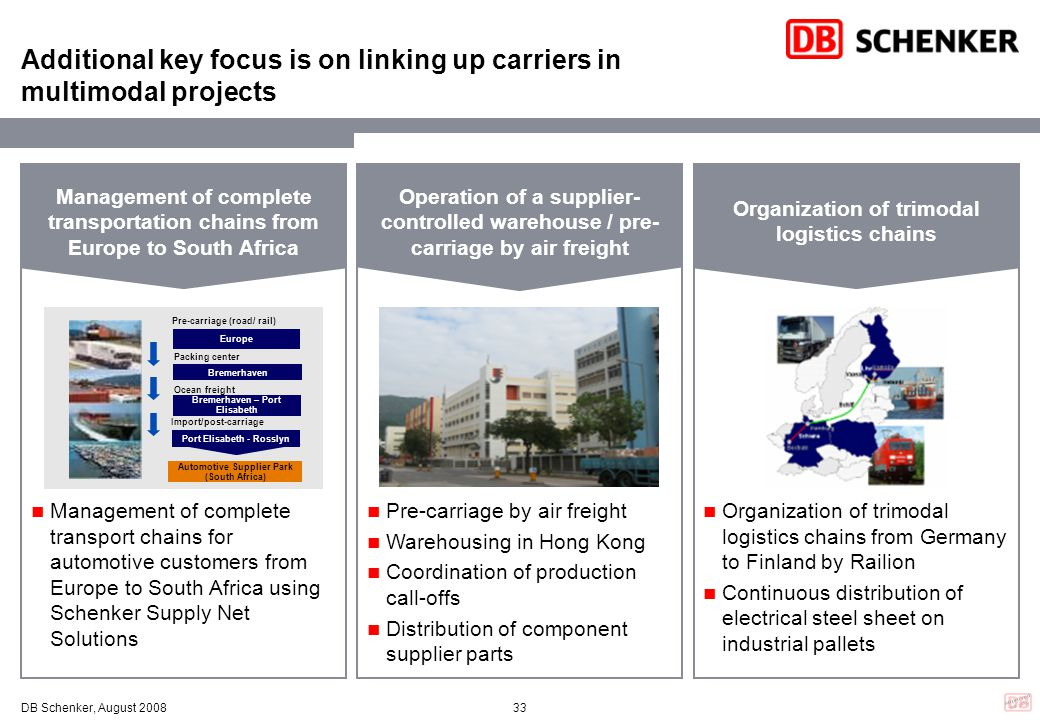 Additional key focus is on linking up carriers in multimodal projects