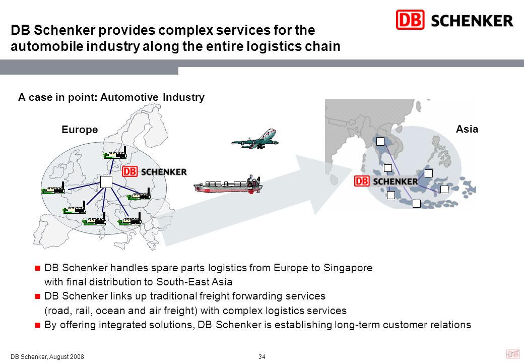 DB Schenker provides complex services for the automobile industry along the entire logistics chain