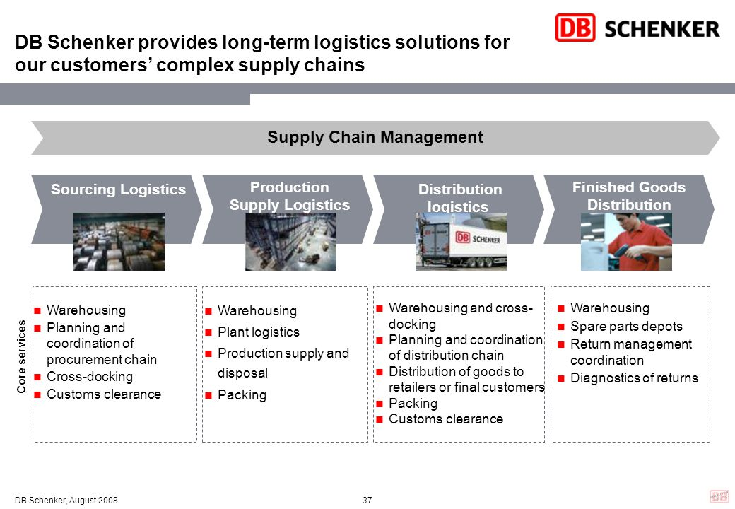 DB Schenker provides long-term logistics solutions for our customers' complex supply chains