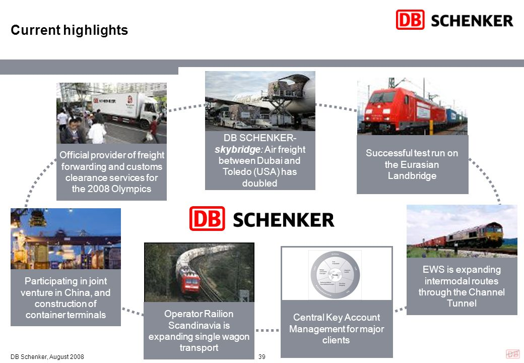 Current highlights DB SCHENKER- skybridge: Air freight between Dubai and Toledo (USA) has doubled. Successful test run on the Eurasian Landbridge.