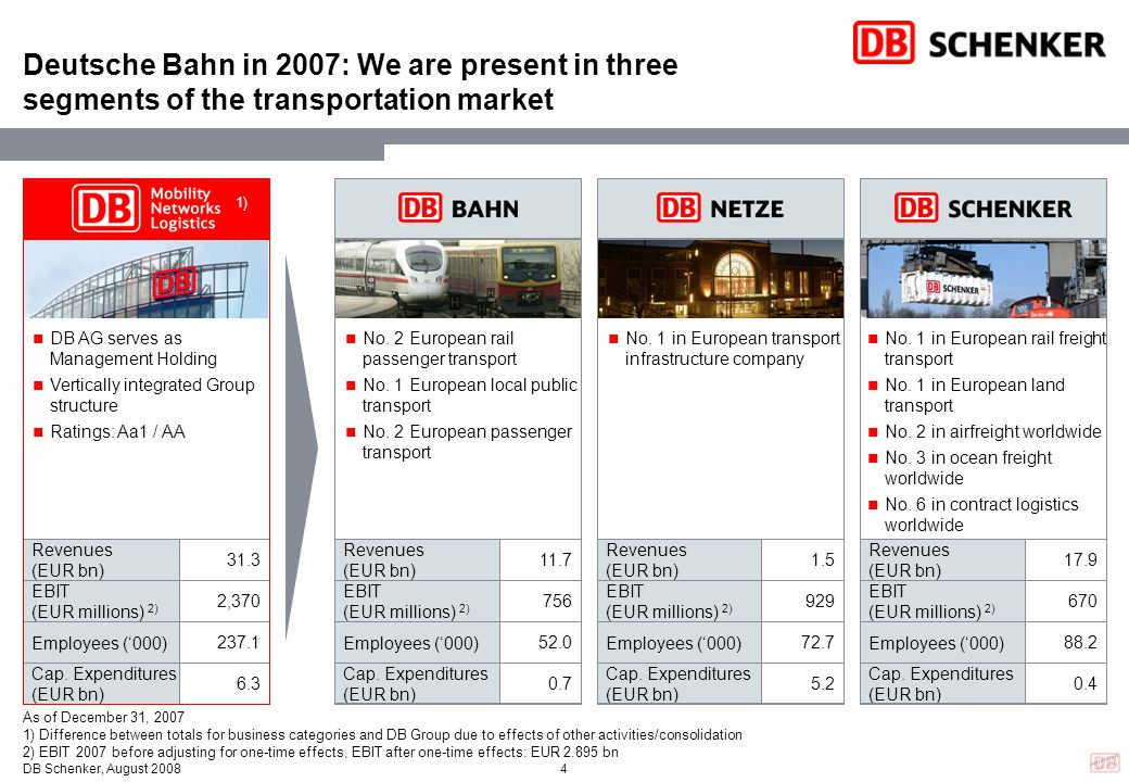 Deutsche Bahn in 2007: We are present in three segments of the transportation market