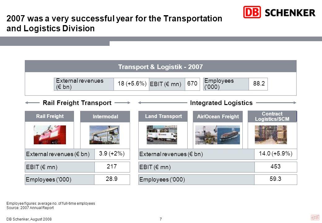 Contract Logistics/SCM