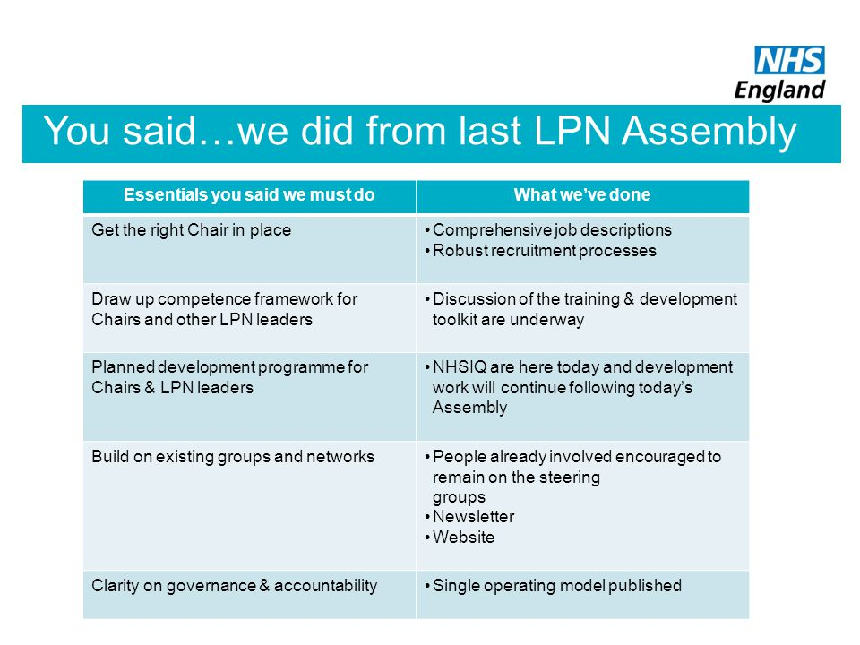 You said…we did from last LPN Assembly