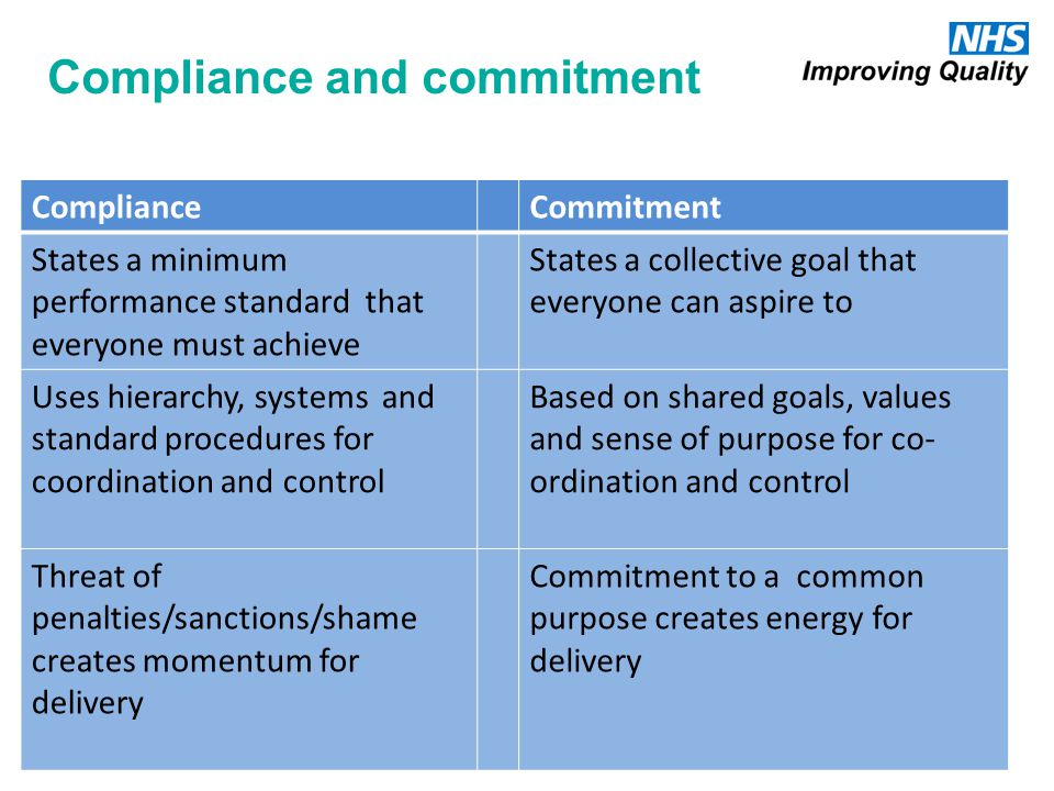 Compliance and commitment