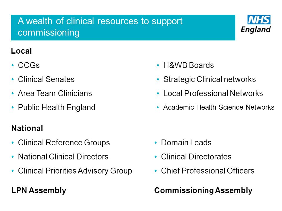 A wealth of clinical resources to support commissioning