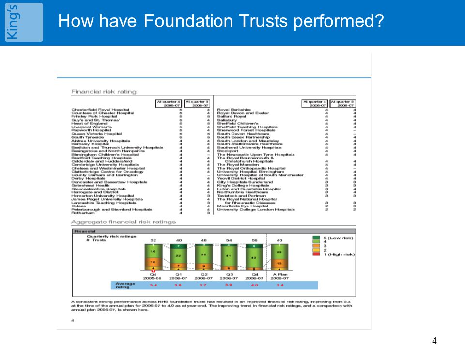 How have Foundation Trusts performed