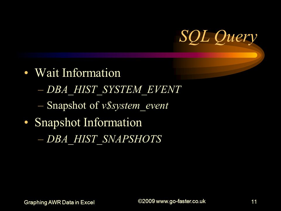 SQL Query Wait Information Snapshot Information DBA_HIST_SYSTEM_EVENT