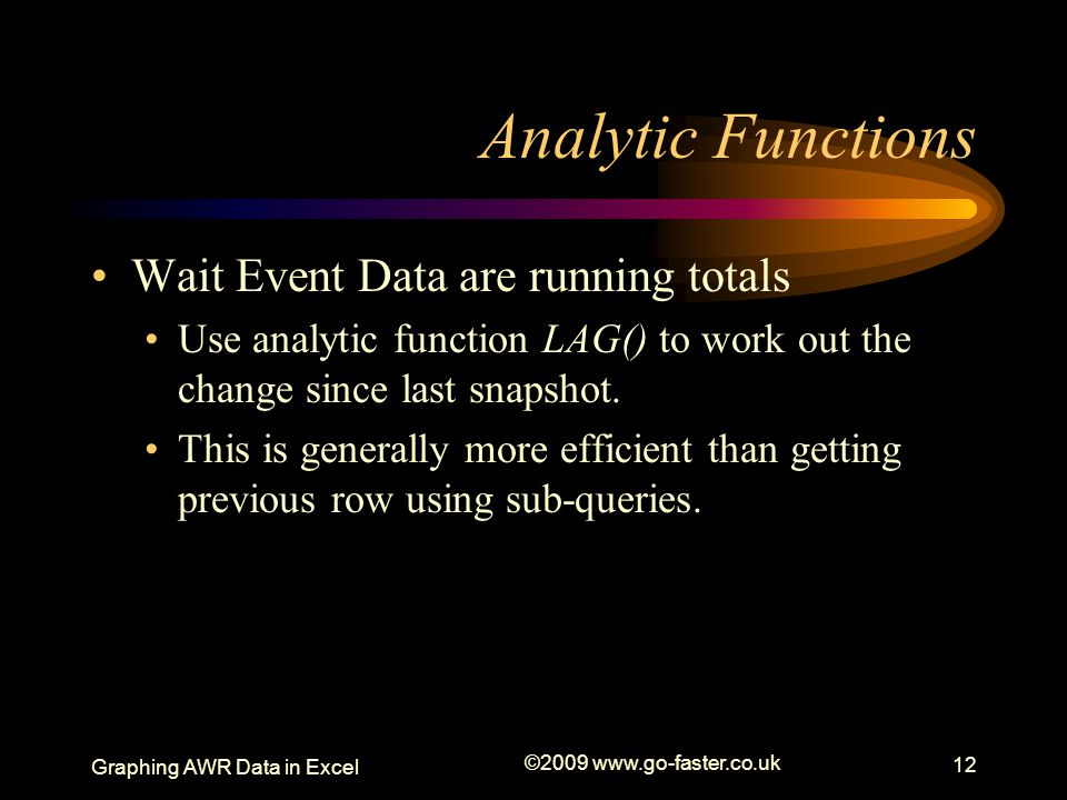 Analytic Functions Wait Event Data are running totals