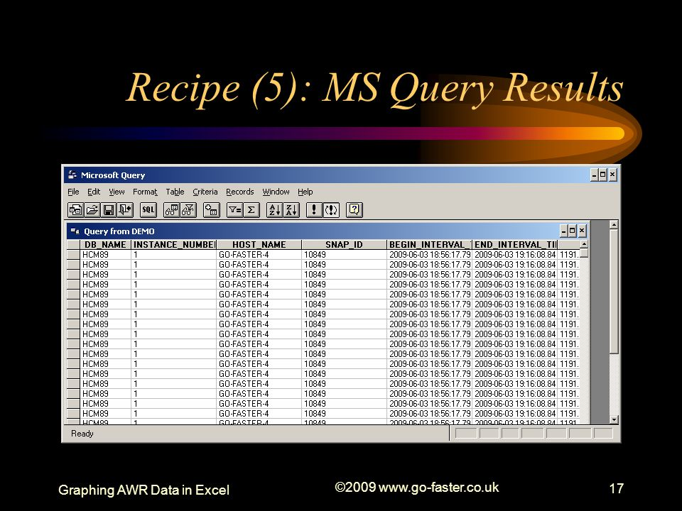 Recipe (5): MS Query Results
