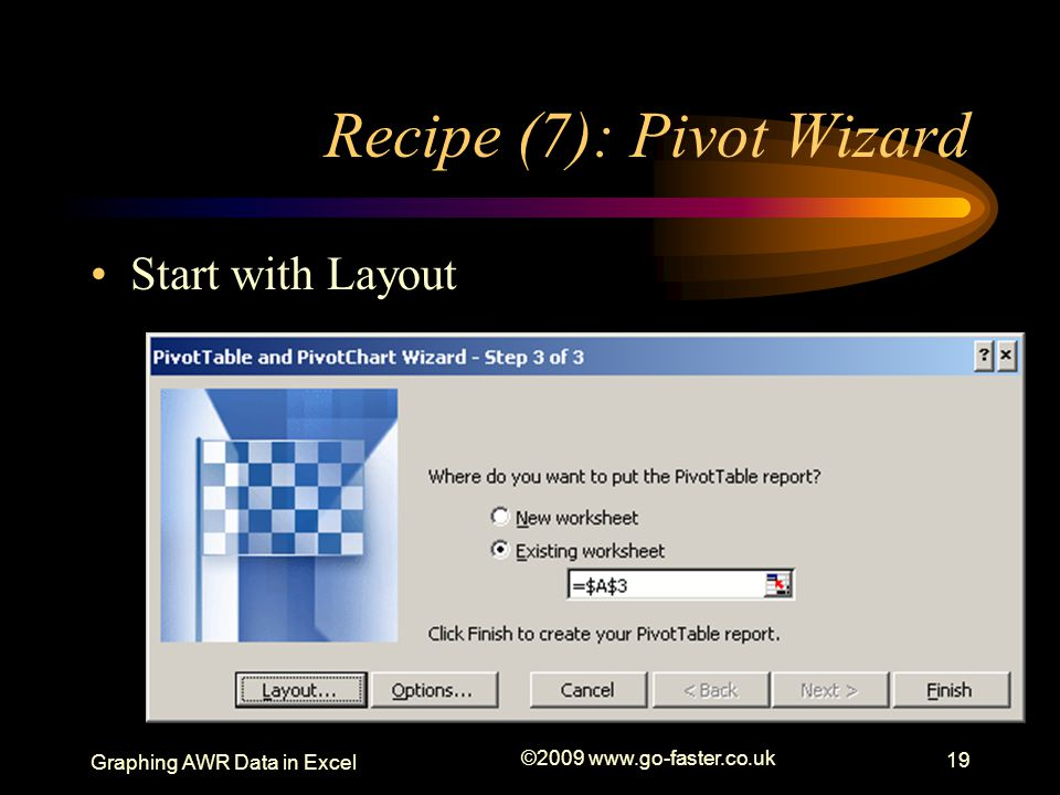 Recipe (7): Pivot Wizard