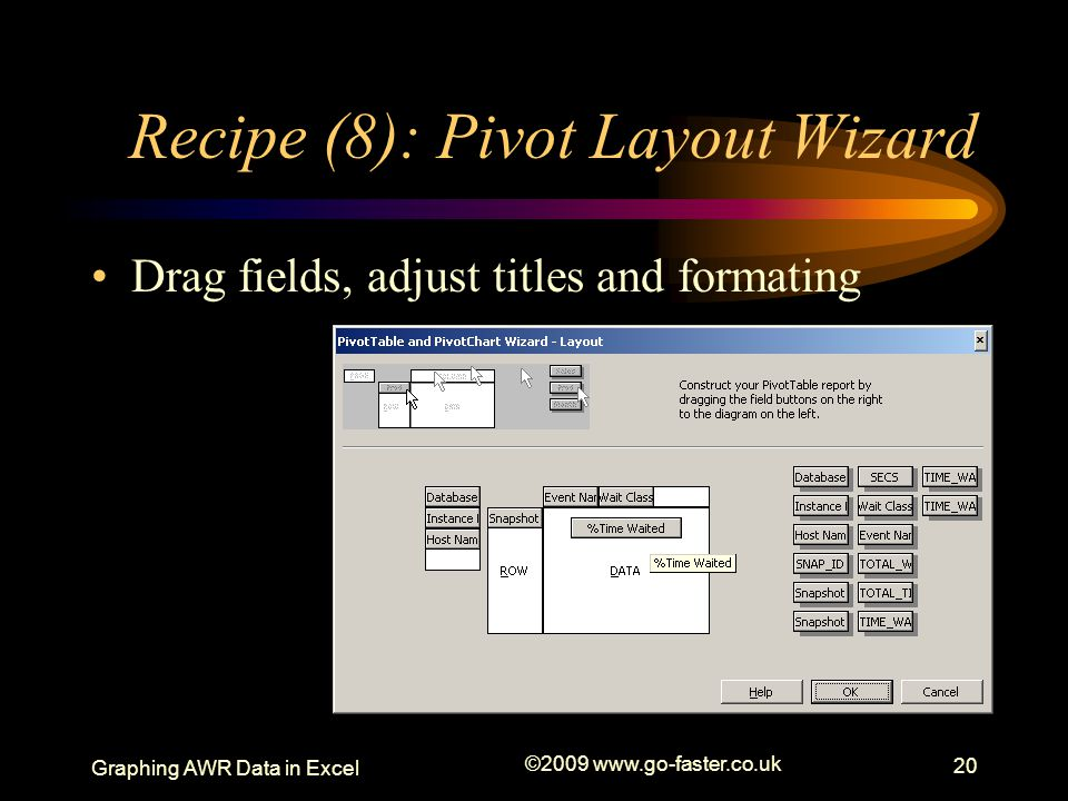 Recipe (8): Pivot Layout Wizard