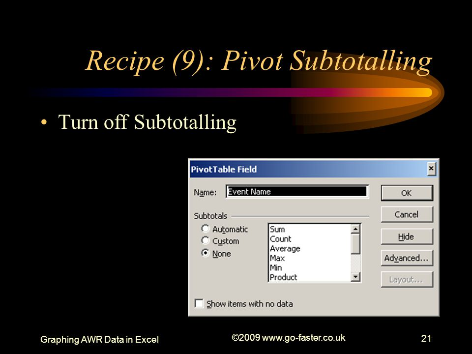 Recipe (9): Pivot Subtotalling